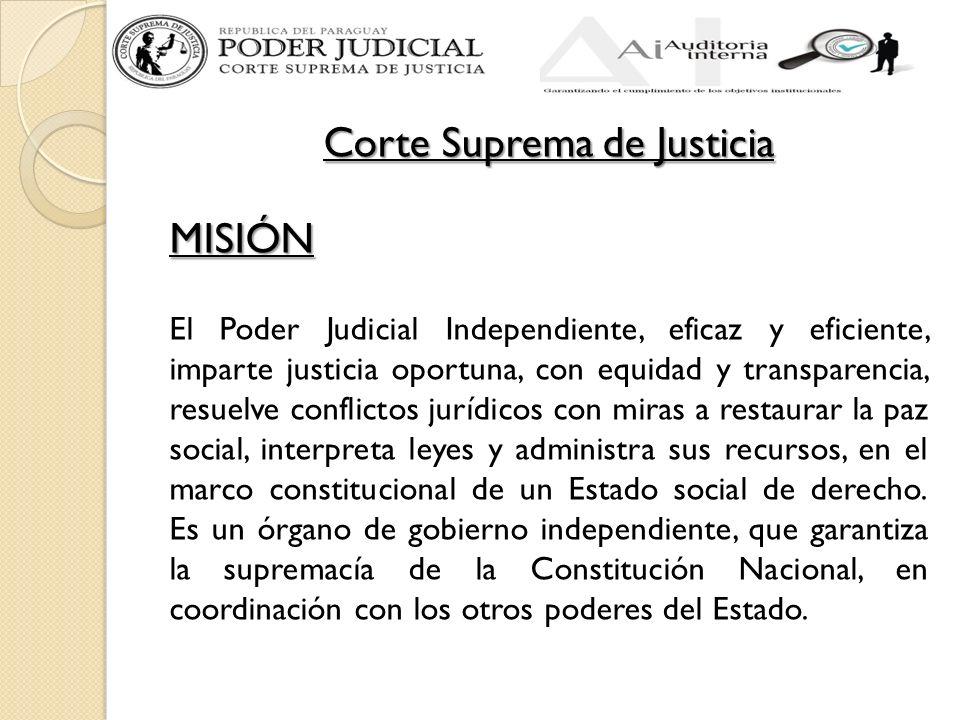 Corte Suprema de Justicia MISIÓN El Poder Judicial Independiente, eficaz y eficiente, imparte justicia oportuna, con equidad y transparencia, resuelve