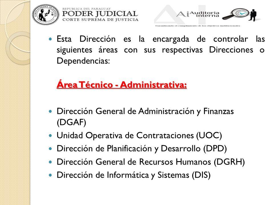 Esta Dirección es la encargada de controlar las siguientes áreas con sus respectivas Direcciones o Dependencias: Área Técnico - Administrativa: Dirección General de Administración y Finanzas (DGAF) Unidad Operativa de Contrataciones (UOC) Dirección de Planificación y Desarrollo (DPD) Dirección General de Recursos Humanos (DGRH) Dirección de Informática y Sistemas (DIS)