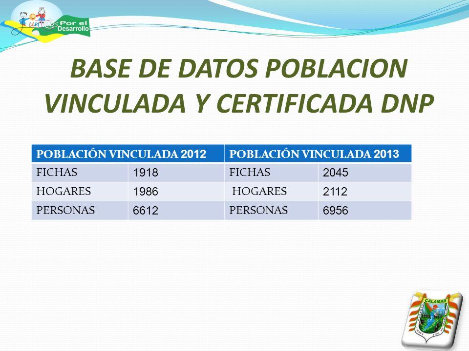 BASE DE DATOS POBLACION VINCULADA Y CERTIFICADA DNP POBLACIÓN VINCULADA 2012 POBLACIÓN VINCULADA 2013 FICHAS 1918 FICHAS 2045 HOGARES 1986 HOGARES 211