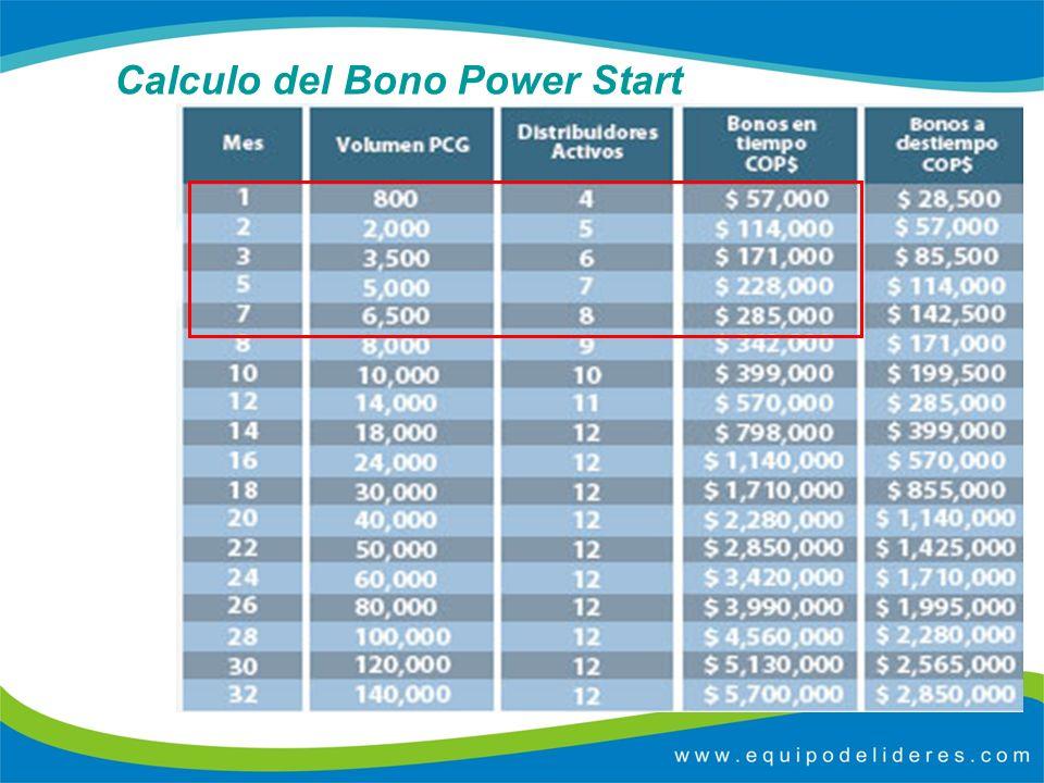 Calculo del Bono Power Start