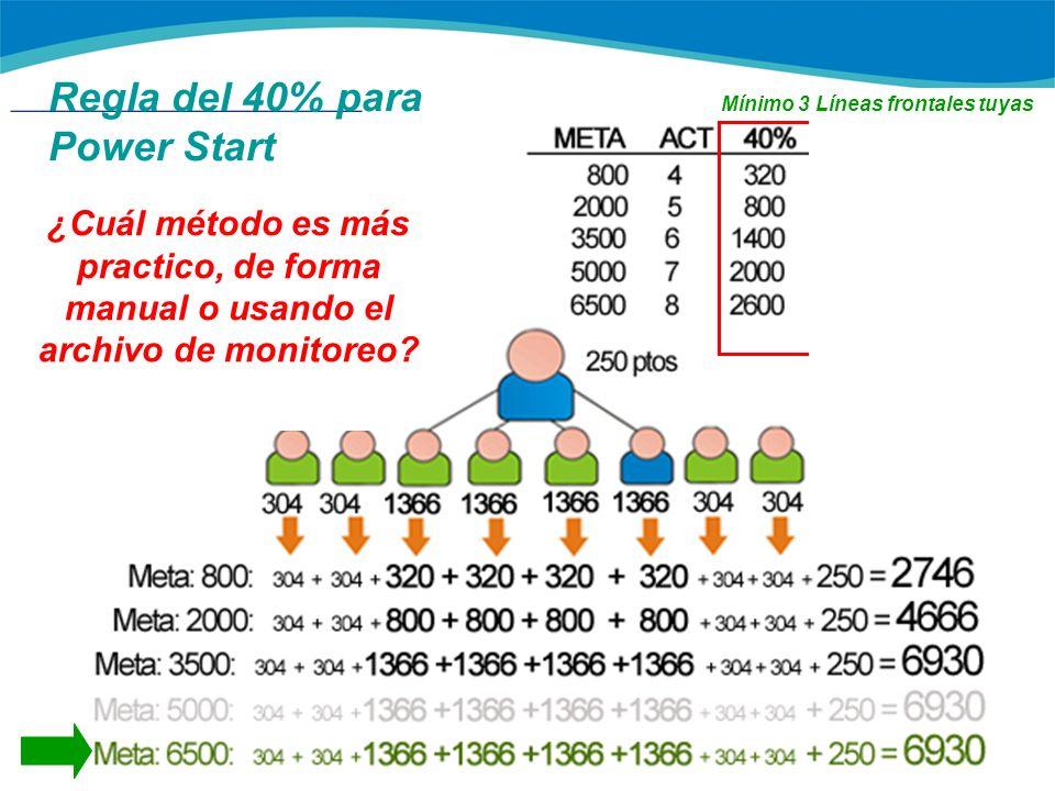 Mínimo 3 Líneas frontales tuyas Regla del 40% para Power Start ¿Cuál método es más practico, de forma manual o usando el archivo de monitoreo?