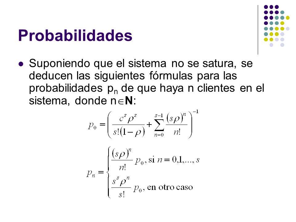 Probabilidades Suponiendo que el sistema no se satura, se deducen las siguientes fórmulas para las probabilidades p n de que haya n clientes en el sistema, donde n N: