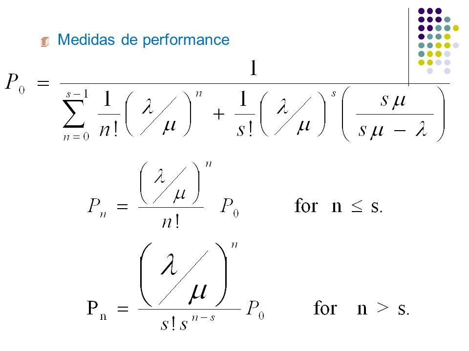4 Medidas de performance