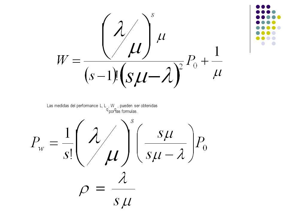 Las medidas del performance L, L q, W q,, pueden ser obtenidas por las formulas.