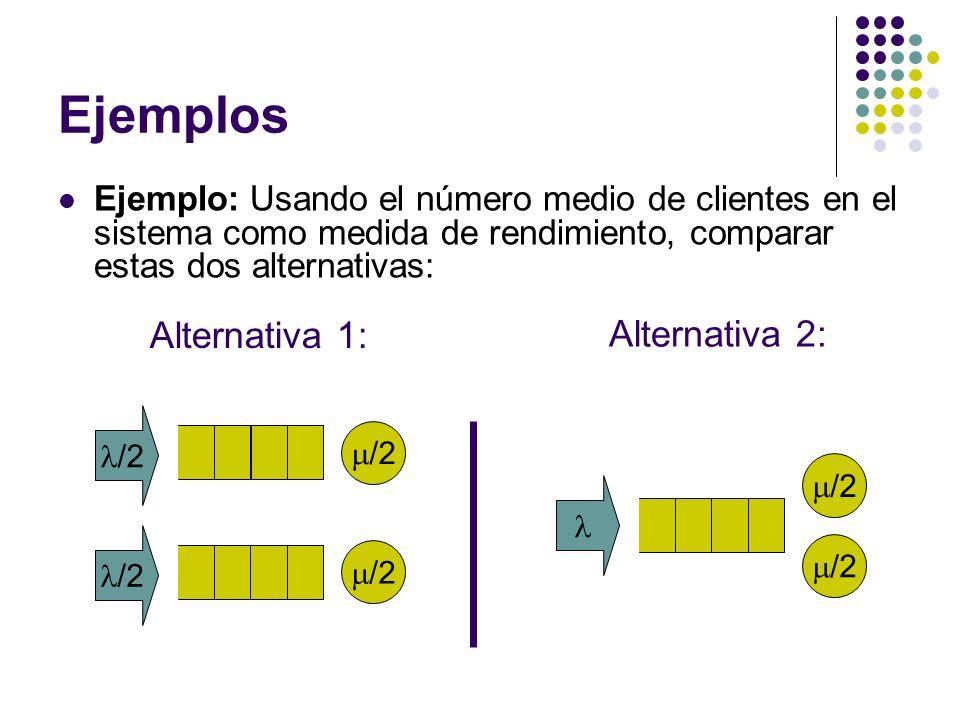 Ejemplos Ejemplo: Usando el número medio de clientes en el sistema como medida de rendimiento, comparar estas dos alternativas: /2 /2 Alternativa 2: Alternativa 1: /2