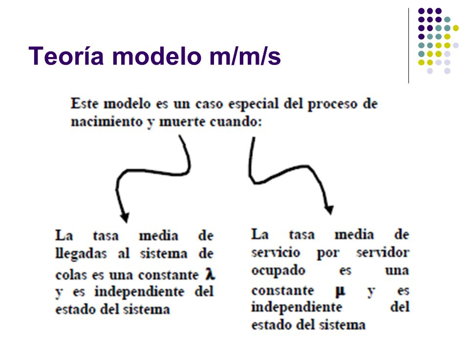Teoría modelo m/m/s