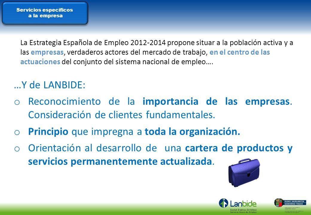 …Y de LANBIDE: o Reconocimiento de la importancia de las empresas. Consideración de clientes fundamentales. o Principio que impregna a toda la organiz