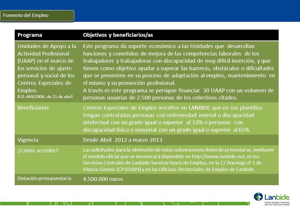 ProgramaObjetivos y beneficiarios/as Unidades de Apoyo a la Actividad Profesional (UAAP) en el marco de los servicios de ajuste personal y social de l