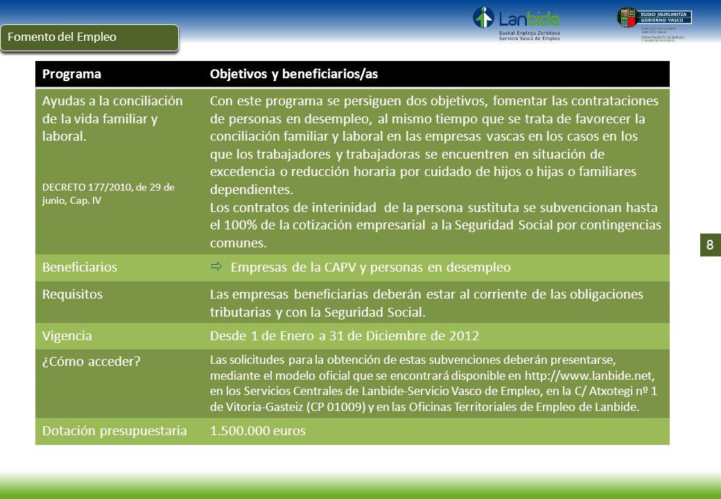 ProgramaObjetivos y beneficiarios/as Ayudas a la conciliación de la vida familiar y laboral. DECRETO 177/2010, de 29 de junio, Cap. IV Con este progra