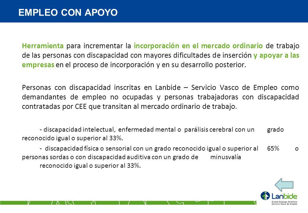 EMPLEO CON APOYO Herramienta para incrementar la incorporación en el mercado ordinario de trabajo de las personas con discapacidad con mayores dificul