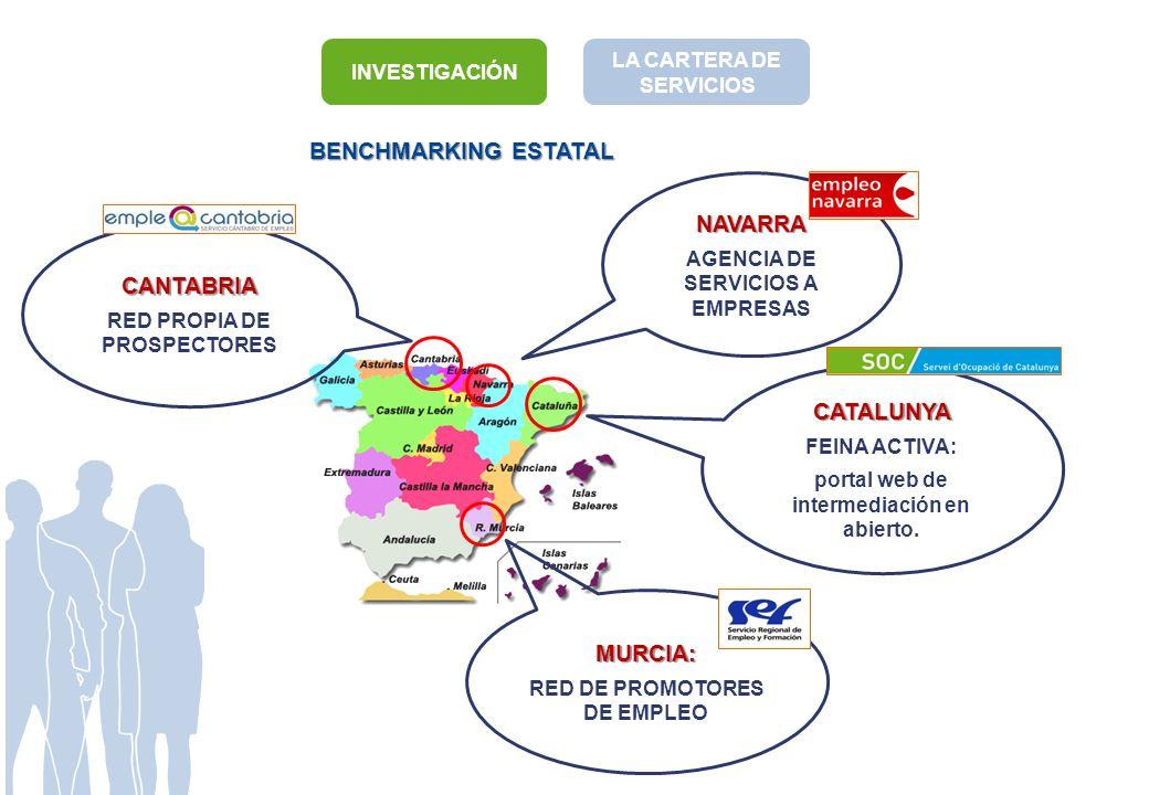 MURCIA: RED DE PROMOTORES DE EMPLEO CATALUNYA FEINA ACTIVA: portal web de intermediación en abierto. NAVARRA AGENCIA DE SERVICIOS A EMPRESAS CANTABRIA