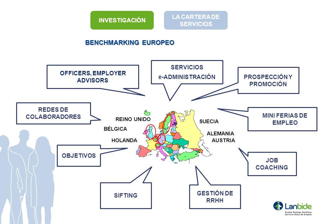 MINI FERIAS DE EMPLEO SERVICIOS e-ADMINISTRACIÓN OFFICERS, EMPLOYER ADVISORS REINO UNIDO JOB COACHING SIFTING GESTIÓN DE RRHH OBJETIVOS REDES DE COLAB
