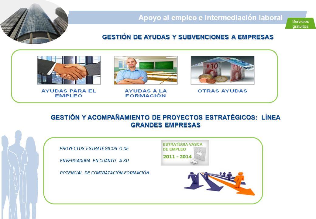 Apoyo al empleo e intermediación laboral Servicios gratuitos GESTIÓN Y ACOMPAÑAMIENTO DE PROYECTOS ESTRATÉGICOS: LÍNEA GRANDES EMPRESAS GESTIÓN DE AYU