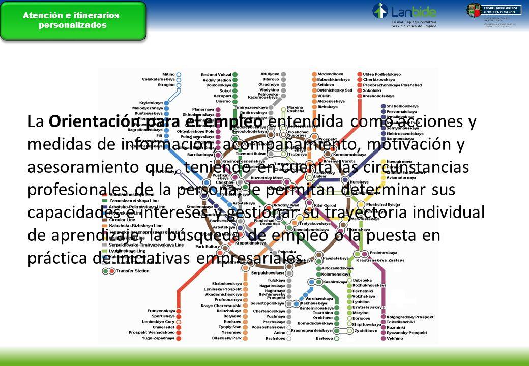 La Orientación para el empleo entendida como acciones y medidas de información, acompañamiento, motivación y asesoramiento que, teniendo en cuenta las