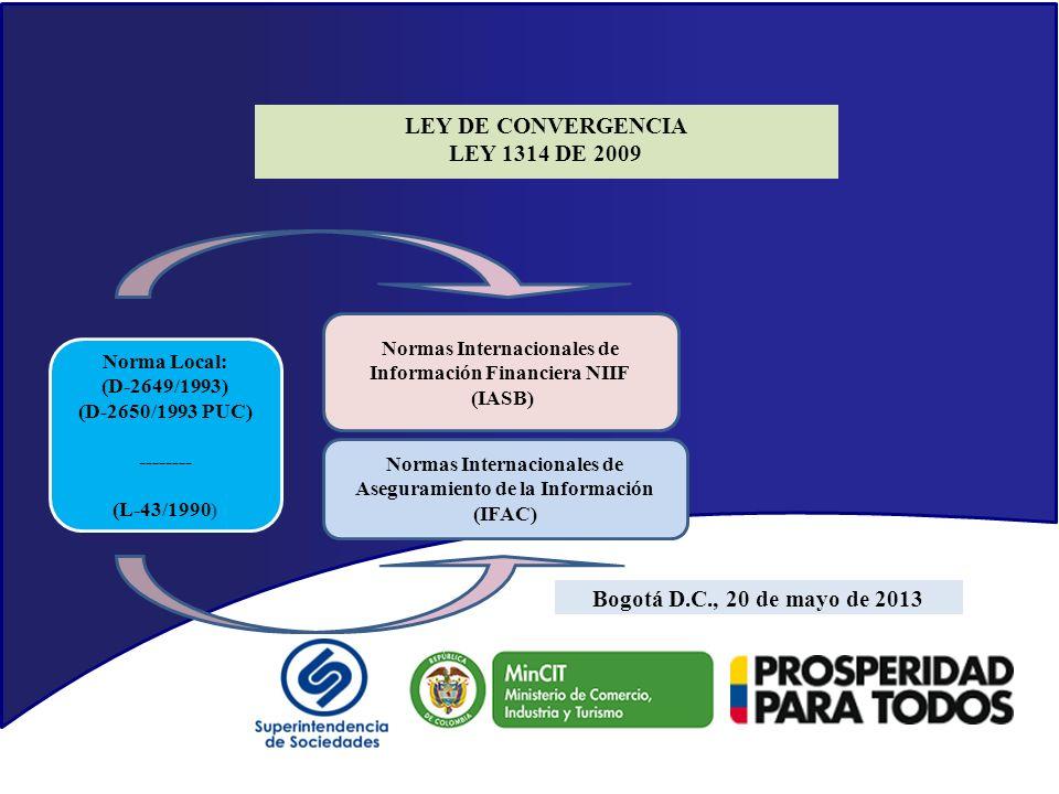LEY DE CONVERGENCIA LEY 1314 DE 2009 Normas Internacionales de Información Financiera NIIF (IASB) Norma Local: (D-2649/1993) (D-2650/1993 PUC) -------