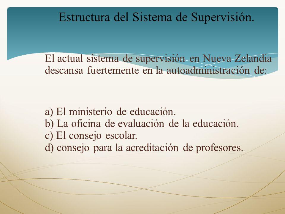 El actual sistema de supervisión en Nueva Zelandia descansa fuertemente en la autoadministración de: a) El ministerio de educación. b) La oficina de e