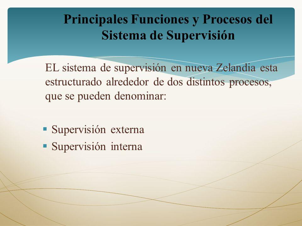 EL sistema de supervisión en nueva Zelandia esta estructurado alrededor de dos distintos procesos, que se pueden denominar: Supervisión externa Superv