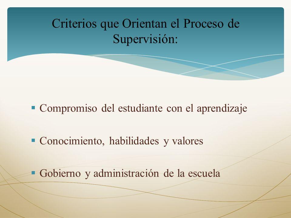 Compromiso del estudiante con el aprendizaje Conocimiento, habilidades y valores Gobierno y administración de la escuela Criterios que Orientan el Pro