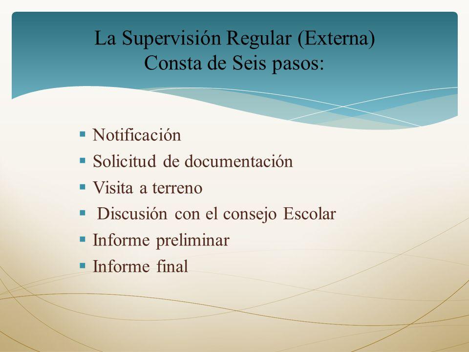 Notificación Solicitud de documentación Visita a terreno Discusión con el consejo Escolar Informe preliminar Informe final La Supervisión Regular (Ext