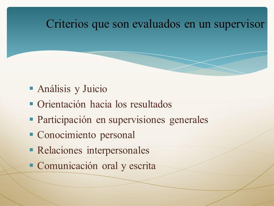 Análisis y Juicio Orientación hacia los resultados Participación en supervisiones generales Conocimiento personal Relaciones interpersonales Comunicac