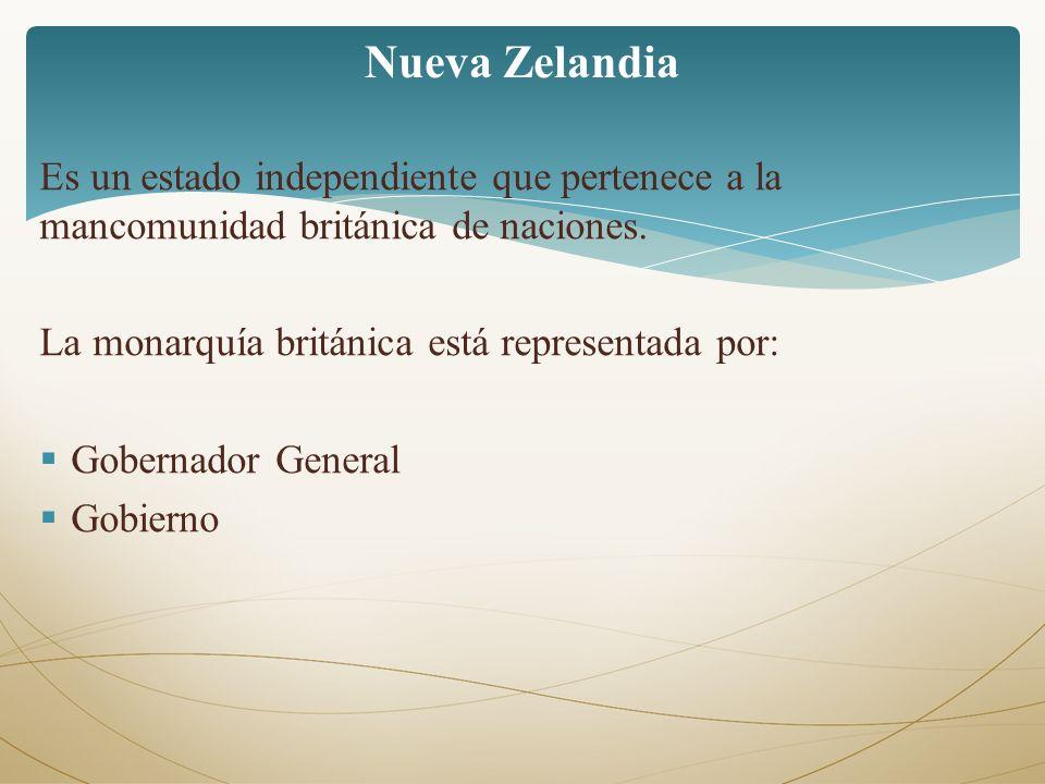 Es un estado independiente que pertenece a la mancomunidad británica de naciones. La monarquía británica está representada por: Gobernador General Gob