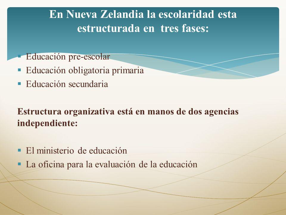 Educación pre-escolar Educación obligatoria primaria Educación secundaria Estructura organizativa está en manos de dos agencias independiente: El mini
