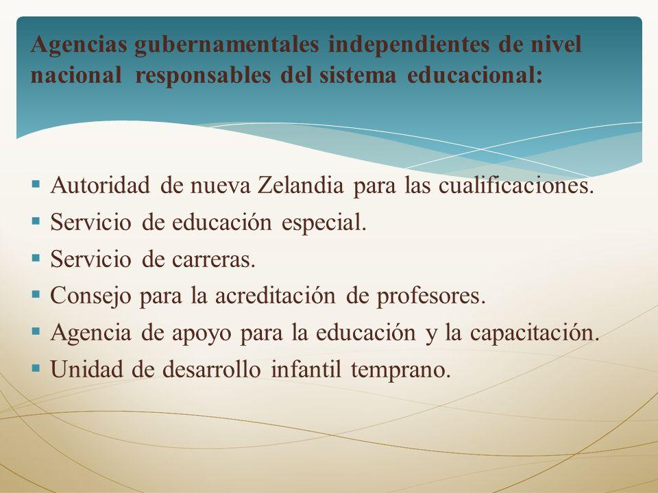 Agencias gubernamentales independientes de nivel nacional responsables del sistema educacional: Autoridad de nueva Zelandia para las cualificaciones.