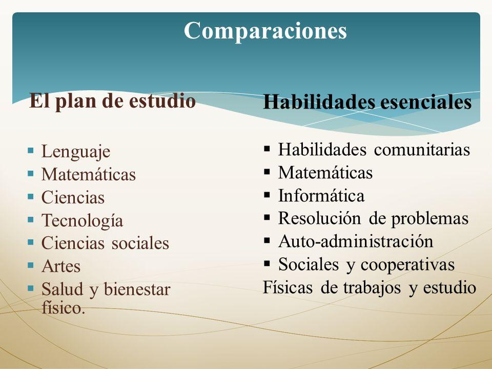 El plan de estudio Lenguaje Matemáticas Ciencias Tecnología Ciencias sociales Artes Salud y bienestar físico. Comparaciones Habilidades esenciales Hab