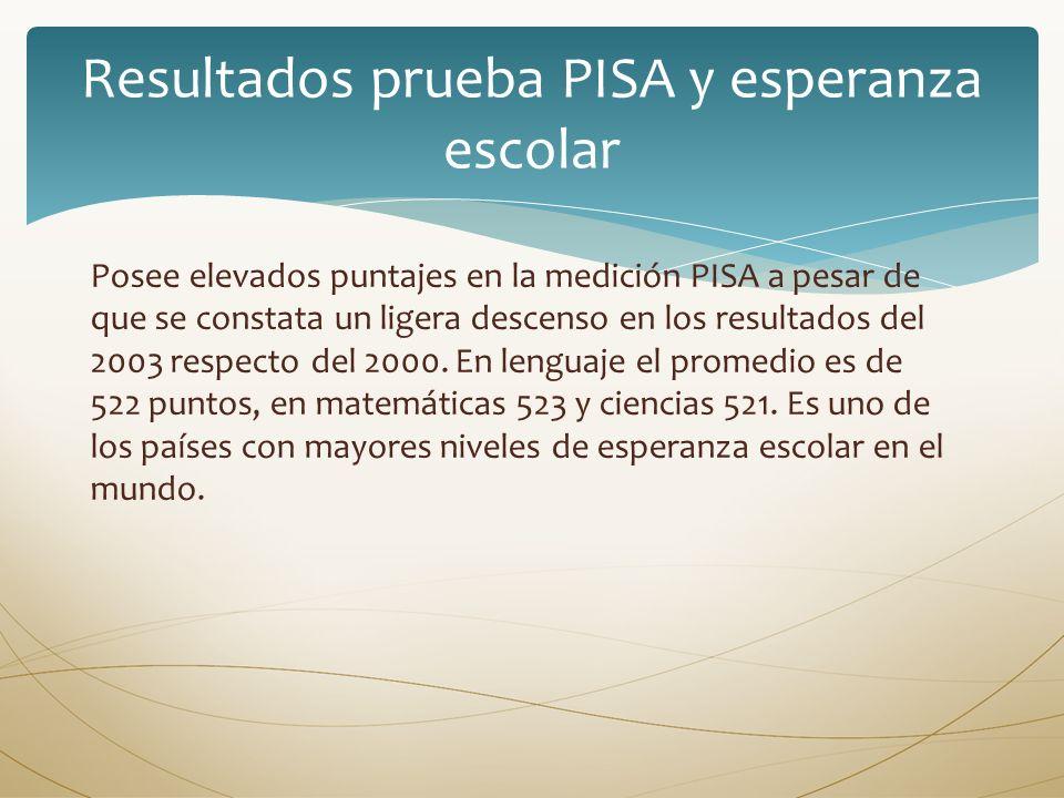 Posee elevados puntajes en la medición PISA a pesar de que se constata un ligera descenso en los resultados del 2003 respecto del 2000. En lenguaje el