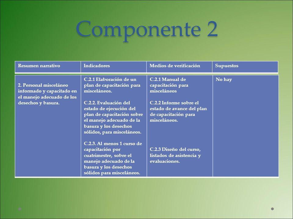 Componente 2 2. Personal misceláneo informado y capacitado en el manejo adecuado de los desechos y basura. C.2.1 Elaboración de un plan de capacitació
