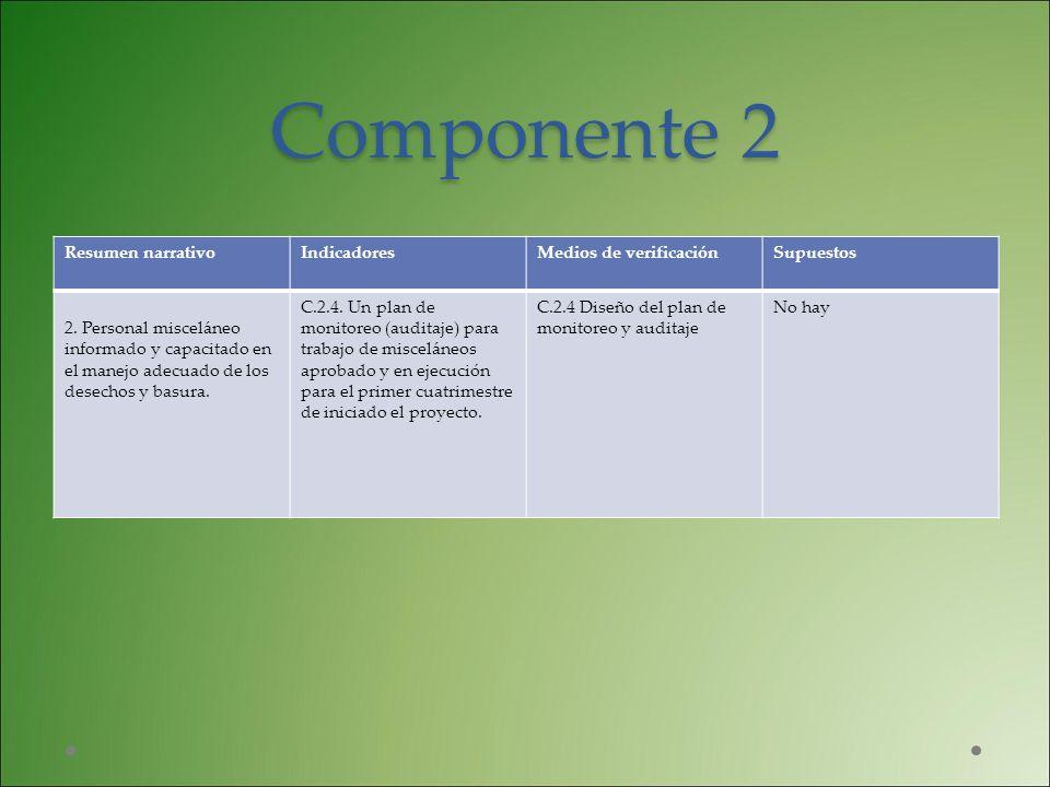 Componente 2 Resumen narrativoIndicadoresMedios de verificaciónSupuestos 2. Personal misceláneo informado y capacitado en el manejo adecuado de los de