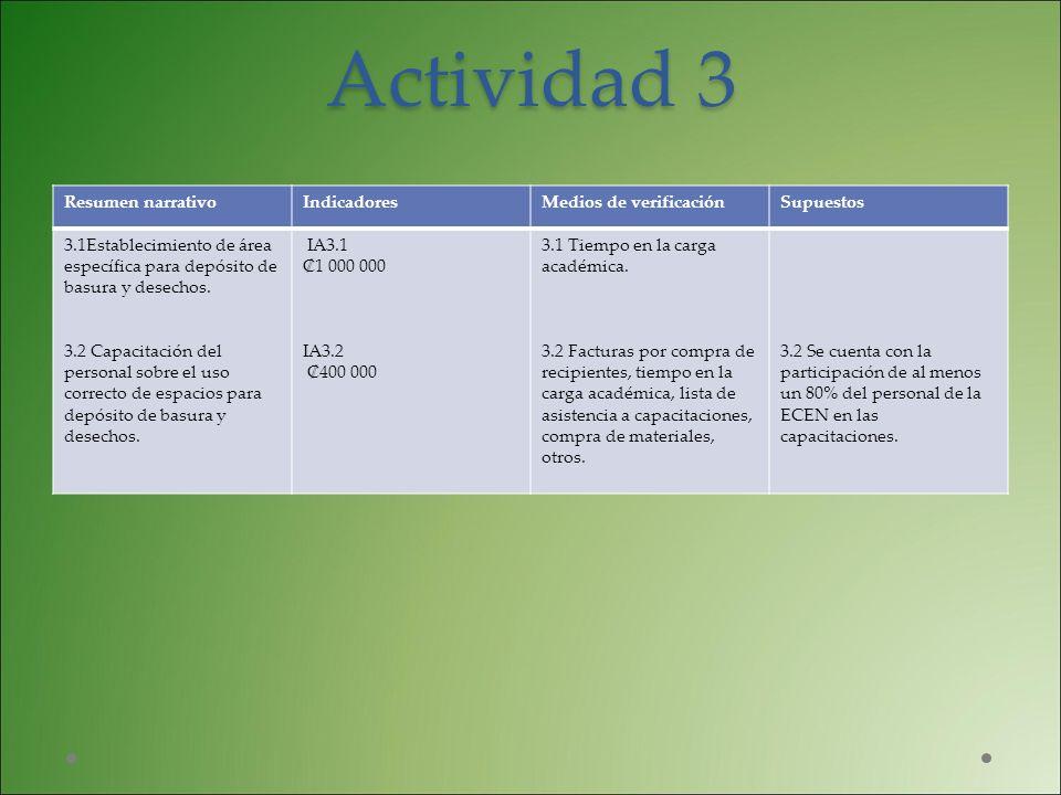 Actividad 3 Resumen narrativoIndicadoresMedios de verificaciónSupuestos 3.1Establecimiento de área específica para depósito de basura y desechos. 3.2