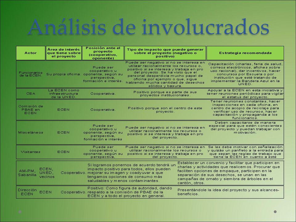 Componente 2 Resumen narrativoIndicadoresMedios de verificaciónSupuestos 2.