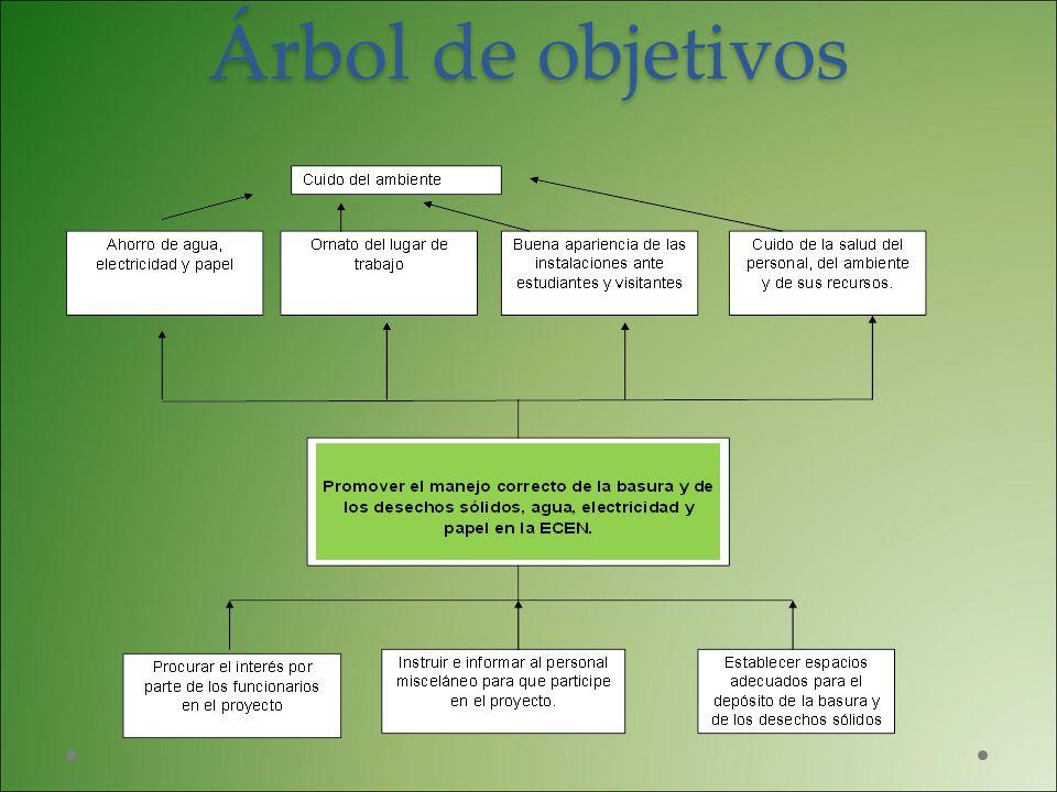 Componente 3 Resumen narrativoIndicadoresMedios de verificaciónSupuestos 3.