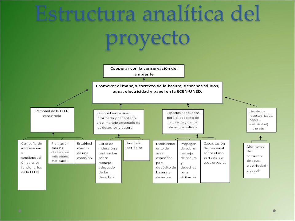 Componente 4 Resumen narrativoIndicadoresMedios de verificaciónSupuestos 4.
