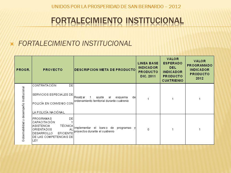 FORTALECIMIENTO INSTITUCIONAL UNIDOS POR LA PROSPERIDAD DE SAN BERNARDO – 2012