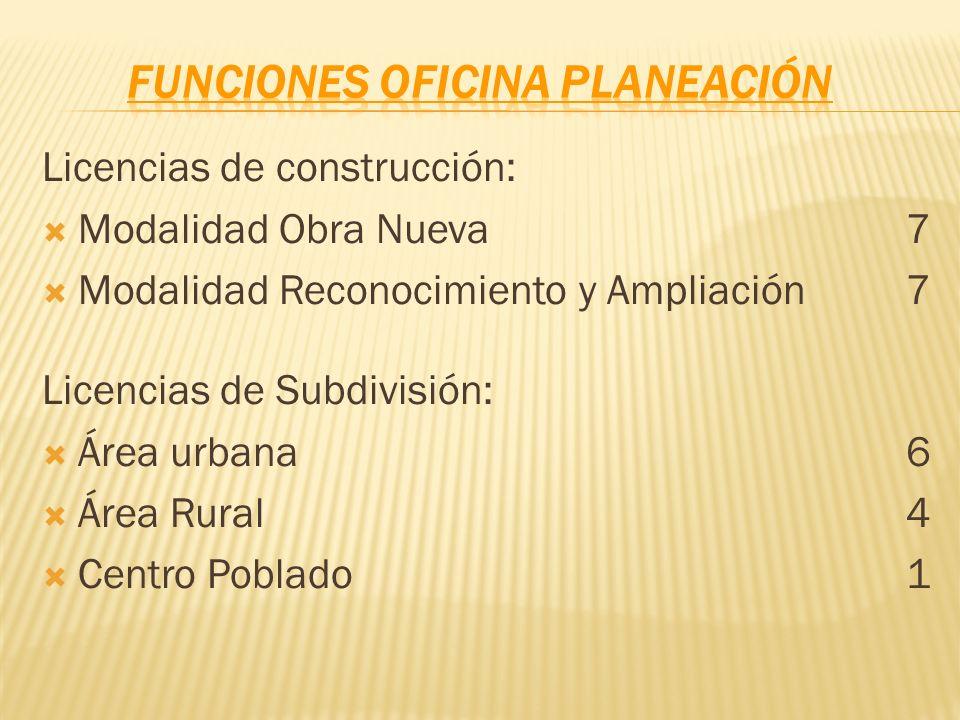 Licencias de construcción: Modalidad Obra Nueva7 Modalidad Reconocimiento y Ampliación7 Licencias de Subdivisión: Área urbana6 Área Rural4 Centro Poblado1