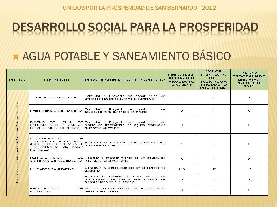 AGUA POTABLE Y SANEAMIENTO BÁSICO UNIDOS POR LA PROSPERIDAD DE SAN BERNARDO - 2012