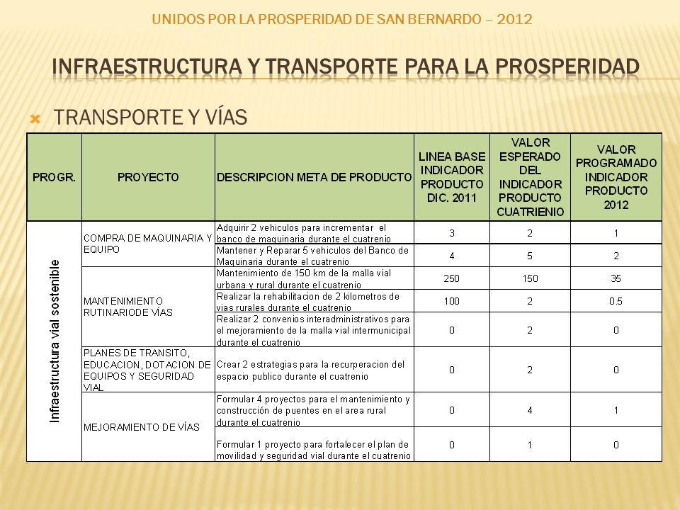 TRANSPORTE Y VÍAS UNIDOS POR LA PROSPERIDAD DE SAN BERNARDO – 2012