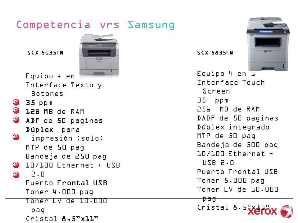 Competencia vrs Samsung SCX 5635FNSCX 5835FN Equipo 4 en 1 Interface Texto y Botones 35 ppm 128 MB de RAM ADF de 50 paginas Dúplex para impresión (solo) MTP de 50 pag Bandeja de 250 pag 10/100 Ethernet + USB 2.0 Puerto Frontal USB Toner 4.000 pag Toner LV de 10.000 pag Cristal 8,5x11 Equipo 4 en 1 Interface Touch Screen 35 ppm 256 MB de RAM DADF de 50 paginas Dúplex integrado MTP de 50 pag Bandeja de 500 pag 10/100 Ethernet + USB 2.0 Puerto Frontal USB Toner 5.000 pag Toner LV de 10.000 pag Cristal 8.5x11