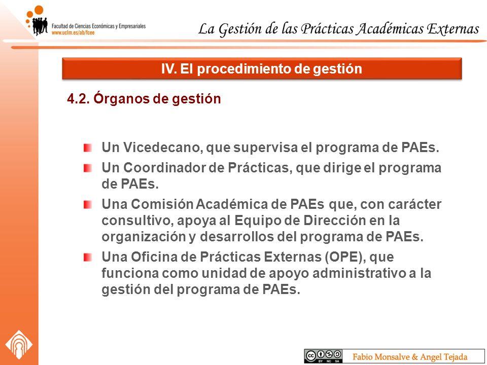 4.2. Órganos de gestión IV.