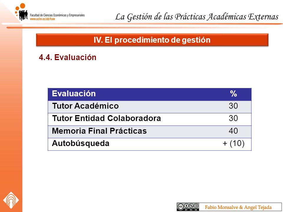 4.4. Evaluación IV.