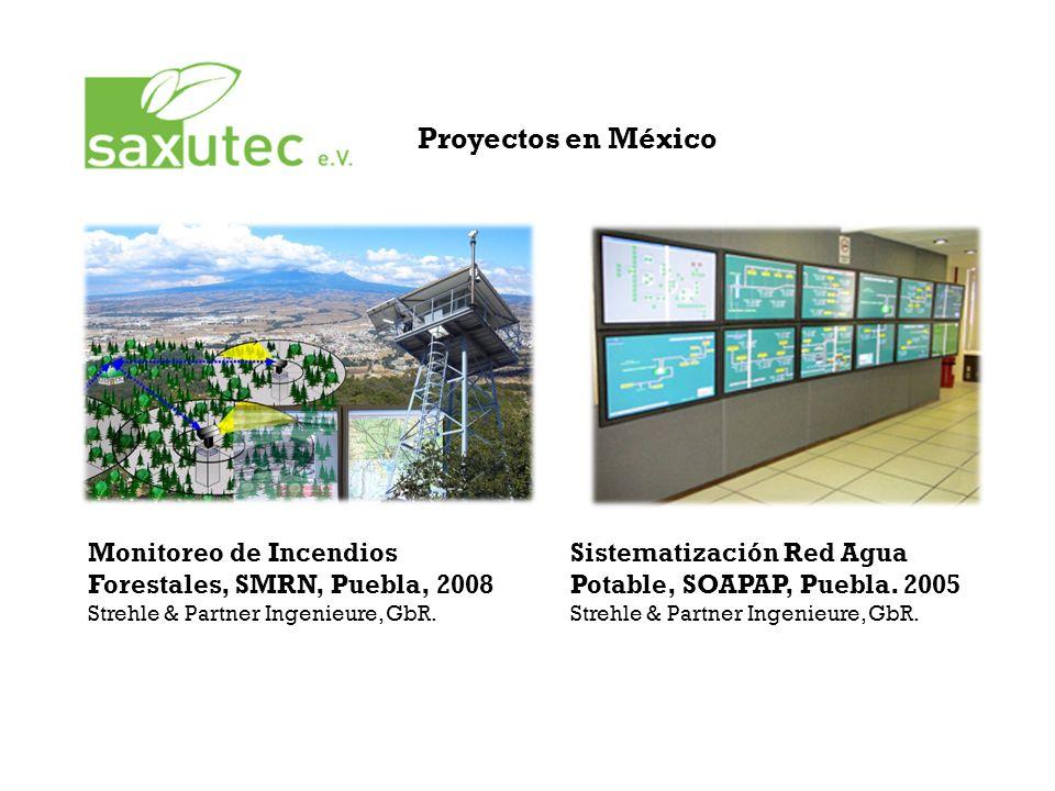 Proyectos en México Sistematización Red Agua Potable, SOAPAP, Puebla.