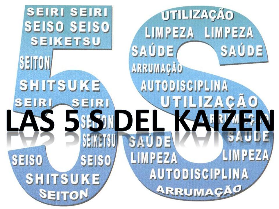 El Kaizen Kaizen es lo opuesto a la complacencia.
