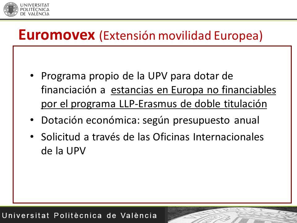 Universitat Politècnica de València Programa propio de la UPV para dotar de financiación a estancias en Europa no financiables por el programa LLP-Era