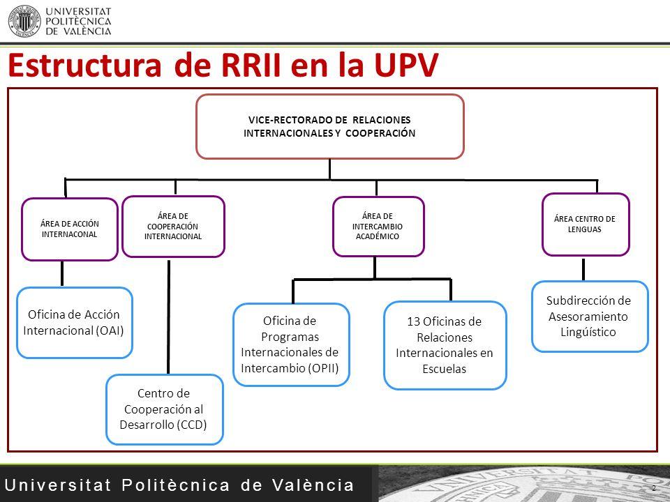 Universitat Politècnica de València 2 Estructura de RRII en la UPV VICE-RECTORADO DE RELACIONES INTERNACIONALES Y COOPERACIÓN ÁREA DE COOPERACIÓN INTE