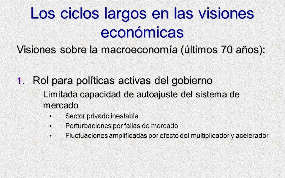 Los ciclos largos en las visiones económicas Visiones sobre la macroeconomía (últimos 70 años): 1. Rol para políticas activas del gobierno Limitada ca