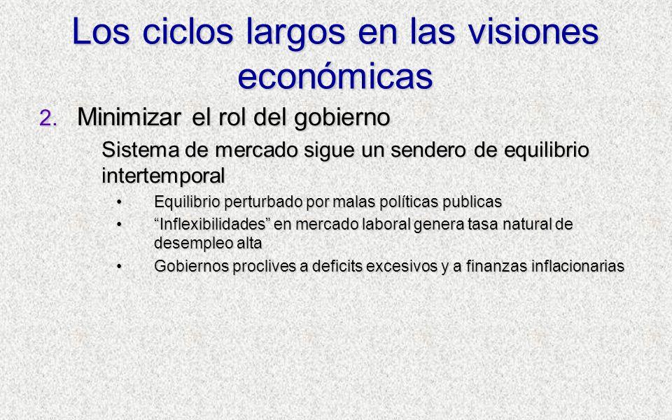 Los ciclos largos en las visiones económicas 2. Minimizar el rol del gobierno Sistema de mercado sigue un sendero de equilibrio intertemporal Equilibr