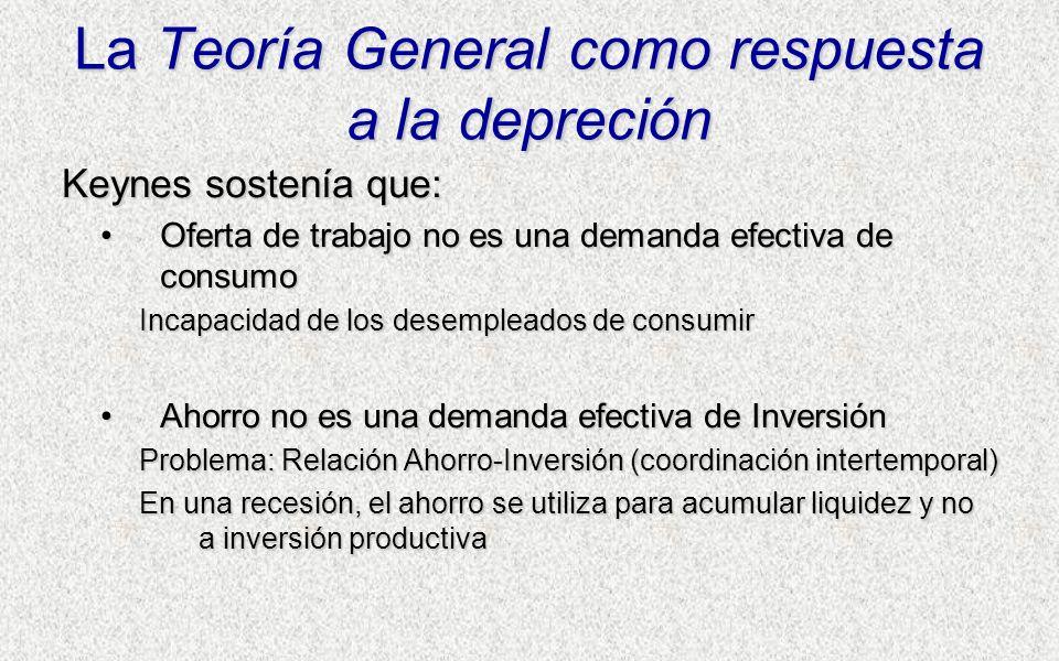 La Teoría General como respuesta a la depreción Keynes sostenía que: Oferta de trabajo no es una demanda efectiva de consumoOferta de trabajo no es un