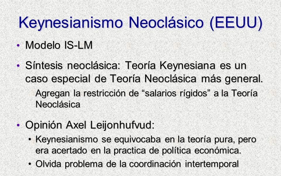 Keynesianismo Neoclásico (EEUU) Modelo IS-LM Modelo IS-LM Síntesis neoclásica: Teoría Keynesiana es un caso especial de Teoría Neoclásica más general.